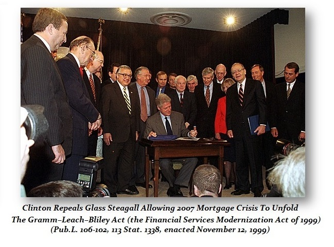 Glass-Steagall-Signing-Repeal-Clinton